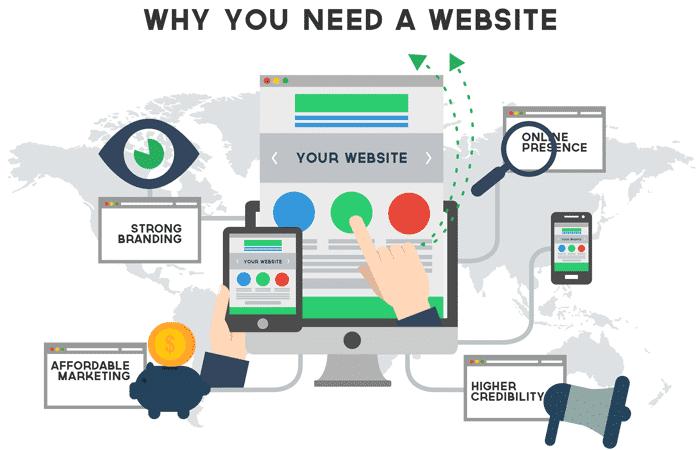 Business Website Newfield