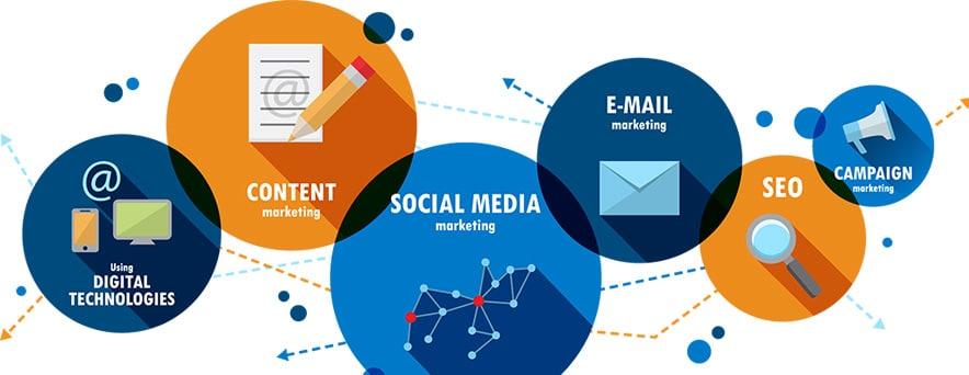 Internet Marketing Belleville
