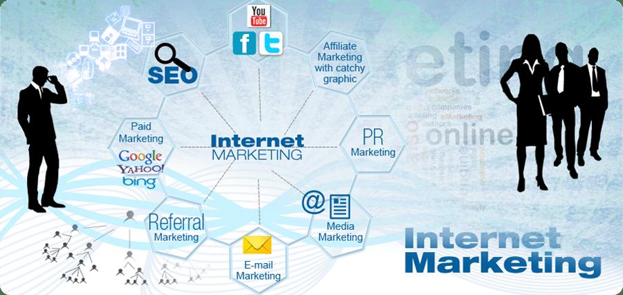 Internet Marketing Harmony Township