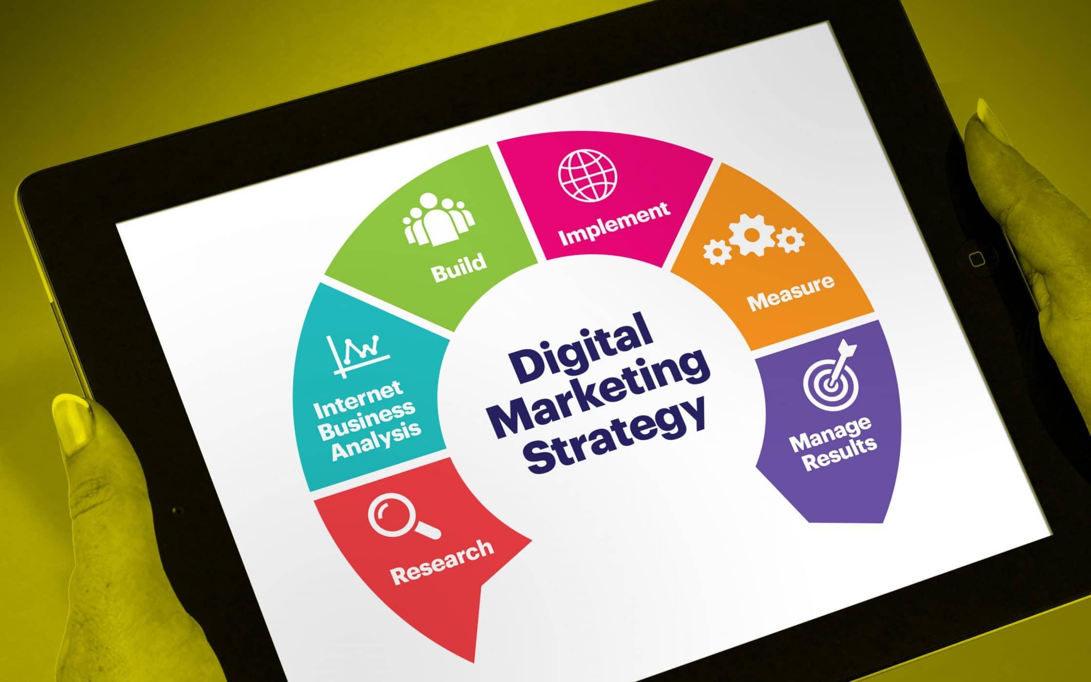 Internet Marketing Morris Township