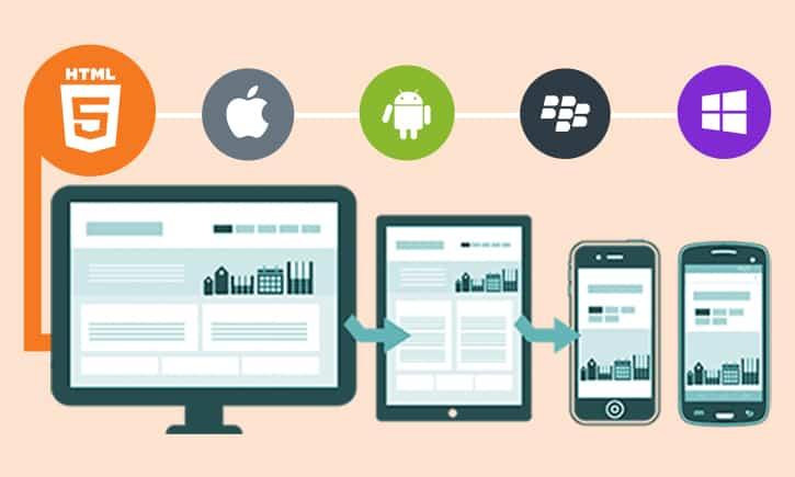 Mobile Website Quinton Township