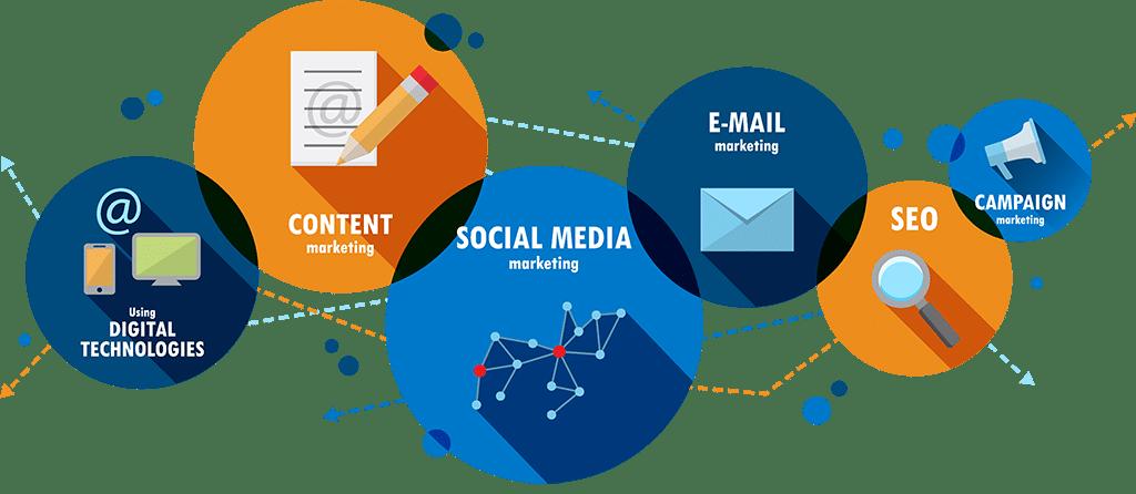 Online Marketing Branchburg