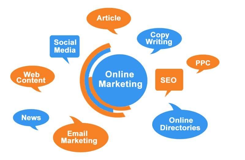 Online Marketing Chatham Borough