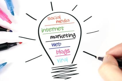Online Marketing Elmwood Park