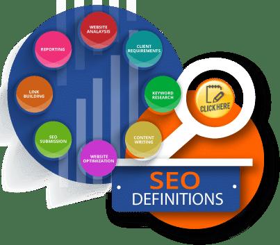 Search Engine Optimazation Shrewsbury