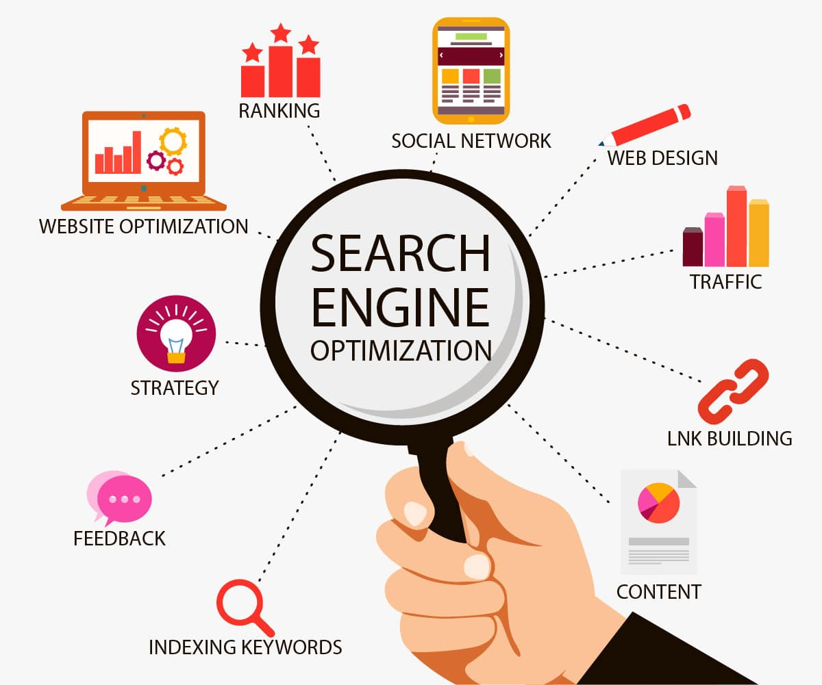 Search Engine Optimization Bloomsbury