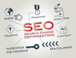 Search Engine Optimization Cliffside Park