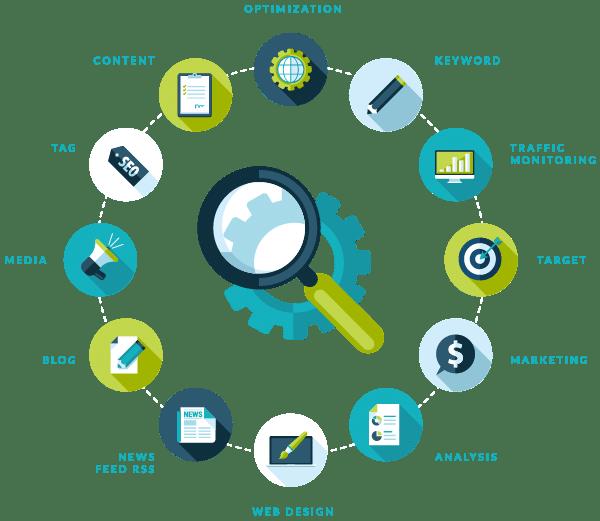 Search Engine Optimization Hampton