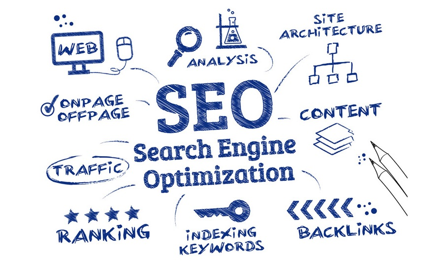 Search Engine Optimization Keansburg