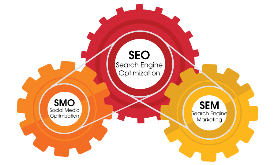 Search Engine Optimization Montville