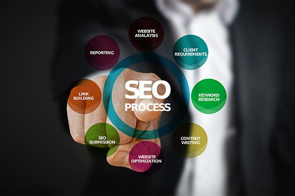 Search Engine Optimization South Brunswick