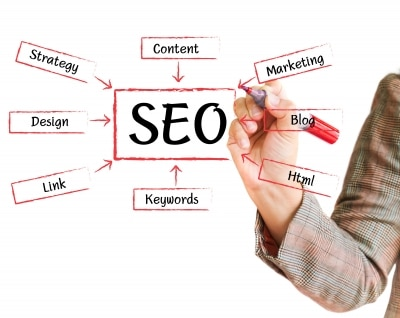 Search Engine Optimization Woodland Park