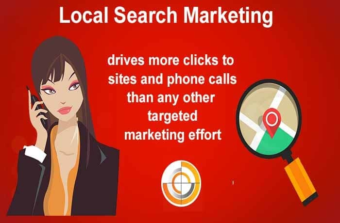 Search Marketing South Brunswick