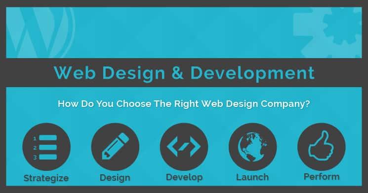 Web Design Company Roosevelt