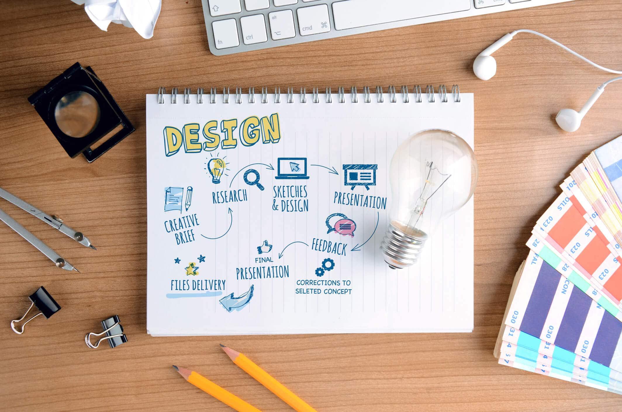 Website Designer Califon
